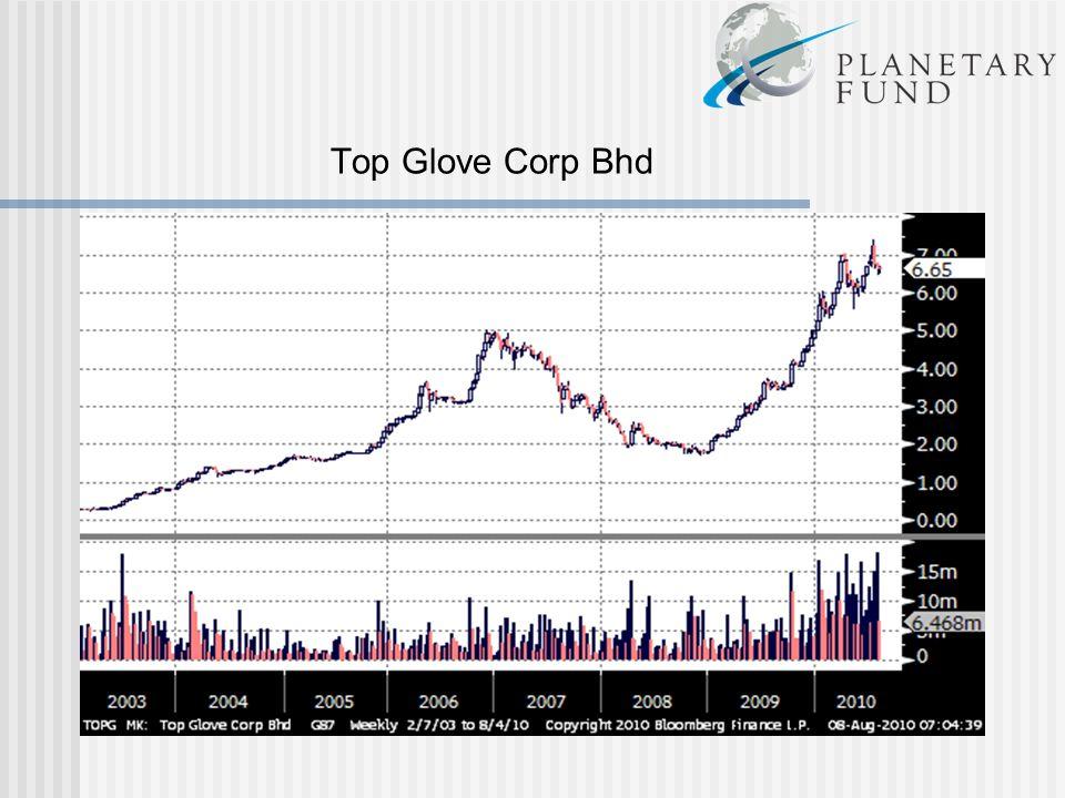 Top Glove Corp Bhd 11