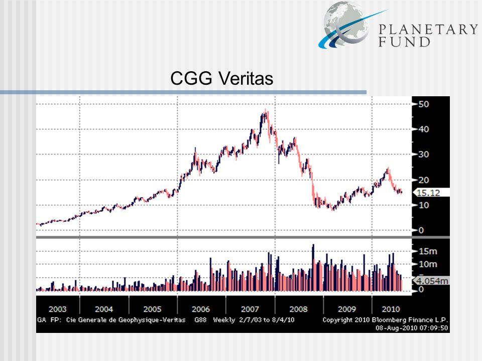 CGG Veritas 13
