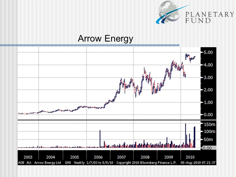 Arrow Energy 17