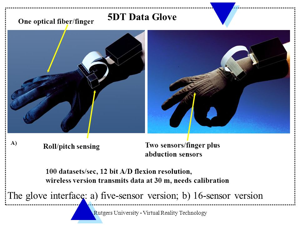 The glove interface: a) five-sensor version; b) 16-sensor version
