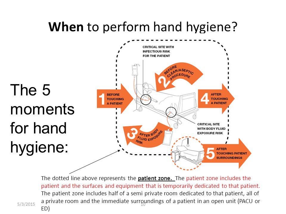 When to perform hand hygiene