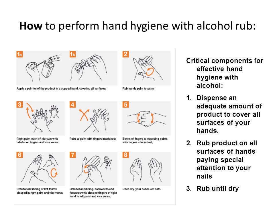 How to perform hand hygiene with alcohol rub: