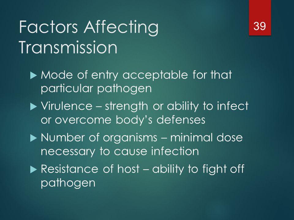Factors Affecting Transmission