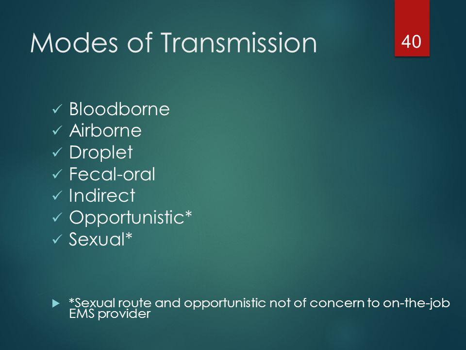 Modes of Transmission Bloodborne Airborne Droplet Fecal-oral Indirect