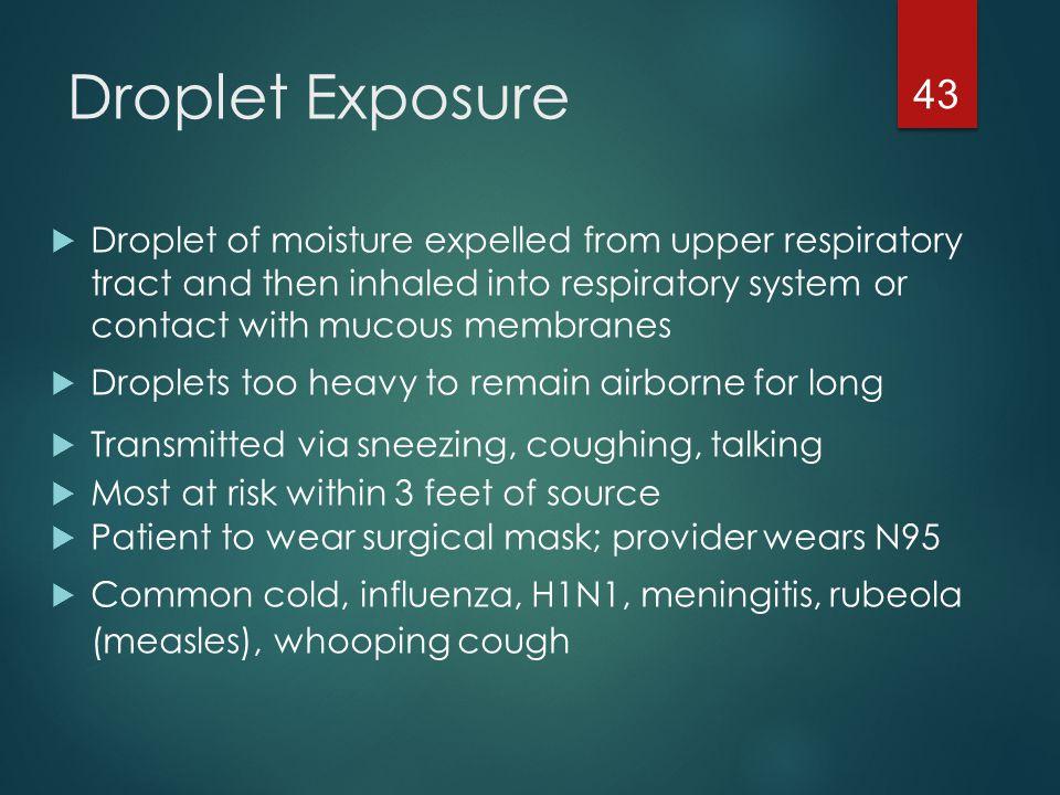 Droplet Exposure