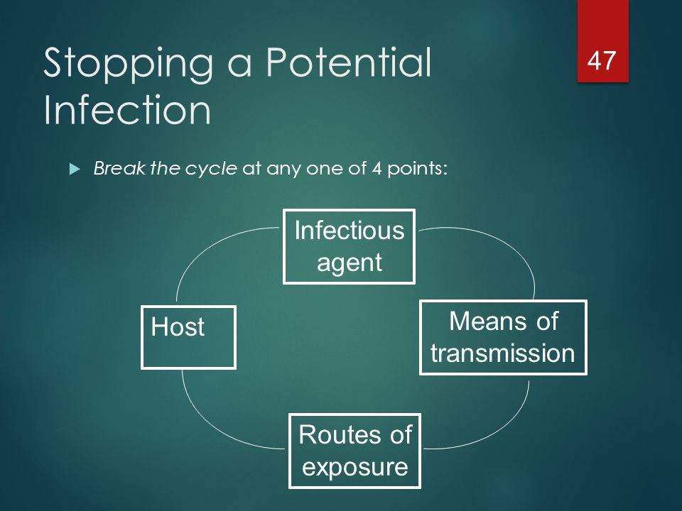 Stopping a Potential Infection