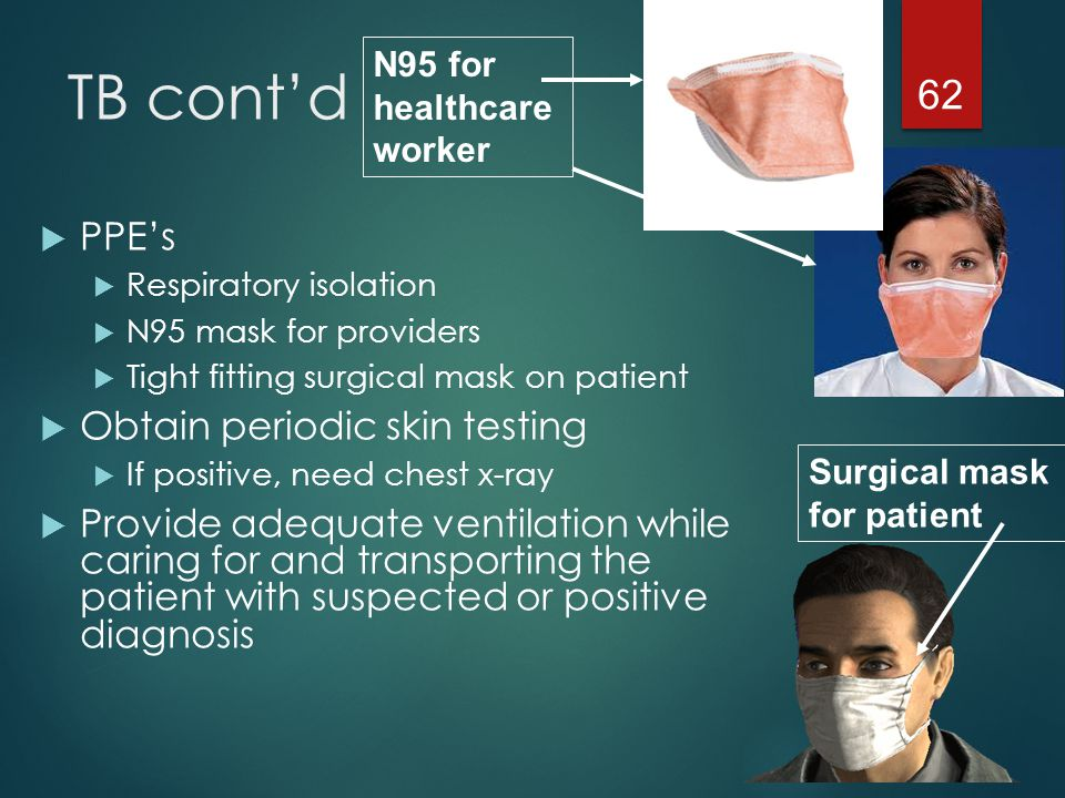 TB cont'd PPE's Obtain periodic skin testing