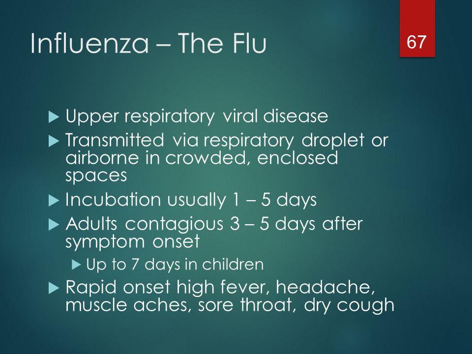 Influenza – The Flu Upper respiratory viral disease
