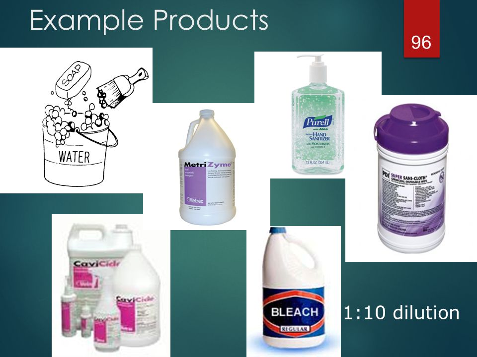 Example Products 1:10 dilution