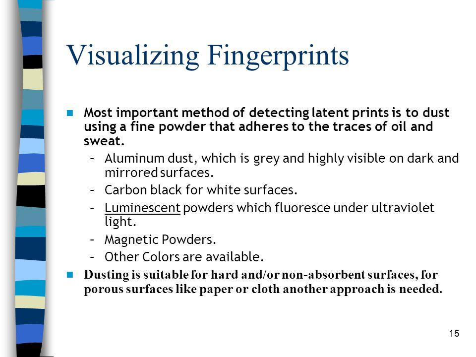 Visualizing Fingerprints
