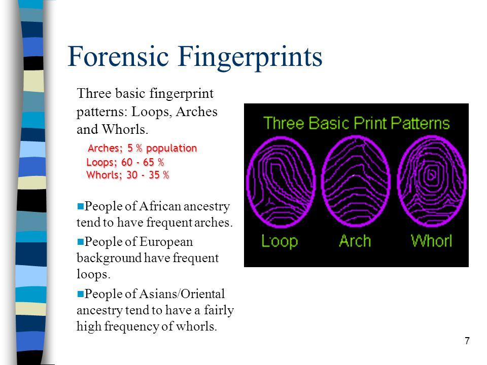 Forensic Fingerprints