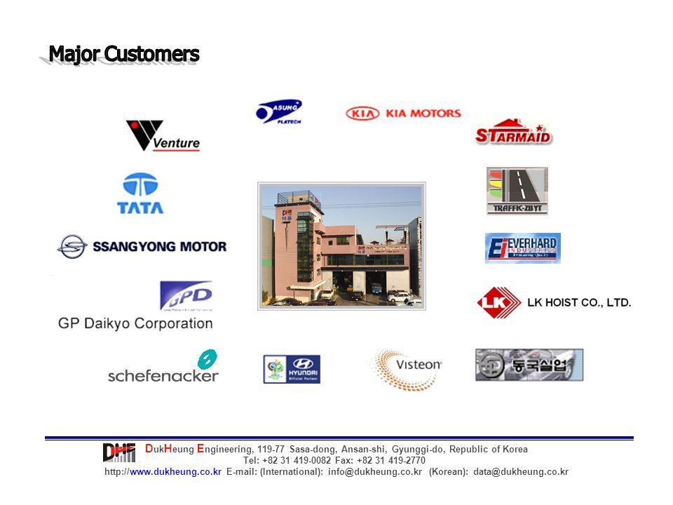 Major Customers DukHeung Engineering, 119-77 Sasa-dong, Ansan-shi, Gyunggi-do, Republic of Korea. Tel: +82 31 419-0082 Fax: +82 31 419-2770.