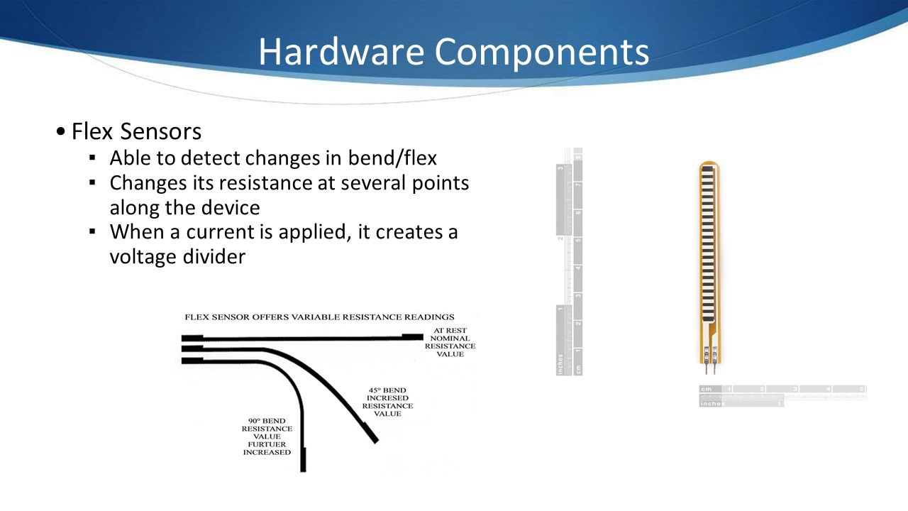 Hardware Components Flex Sensors Able to detect changes in bend/flex