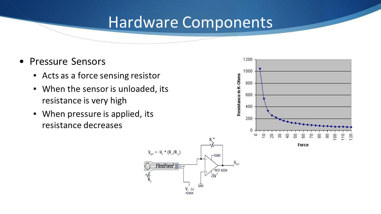 Hardware Components Pressure Sensors Acts as a force sensing resistor