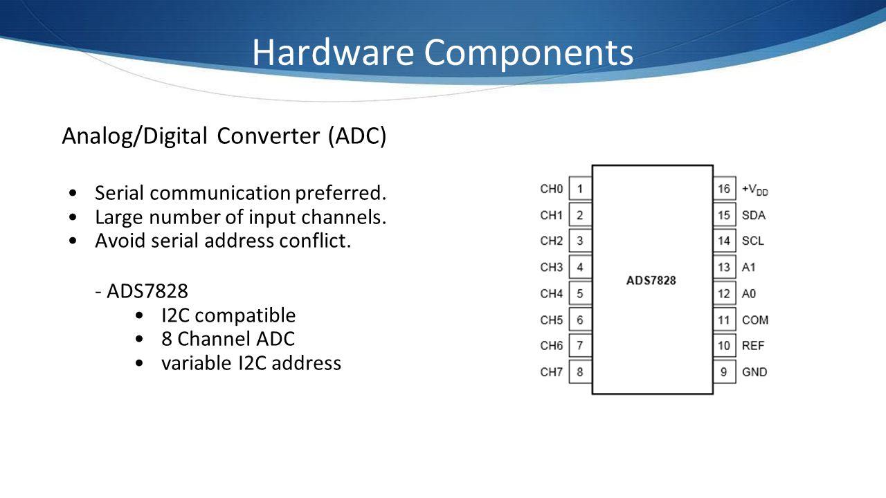 Hardware Components Analog/Digital Converter (ADC)