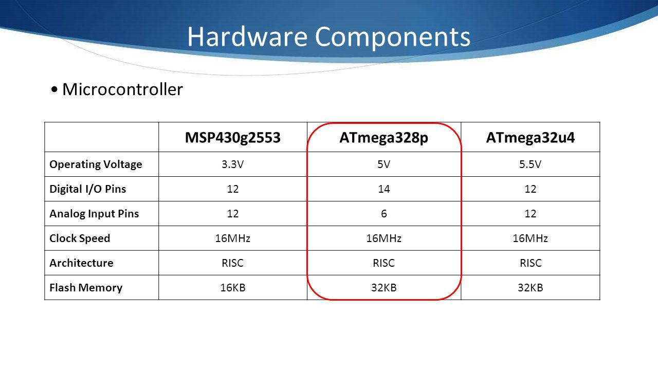 Hardware Components Microcontroller MSP430g2553 ATmega328p ATmega32u4