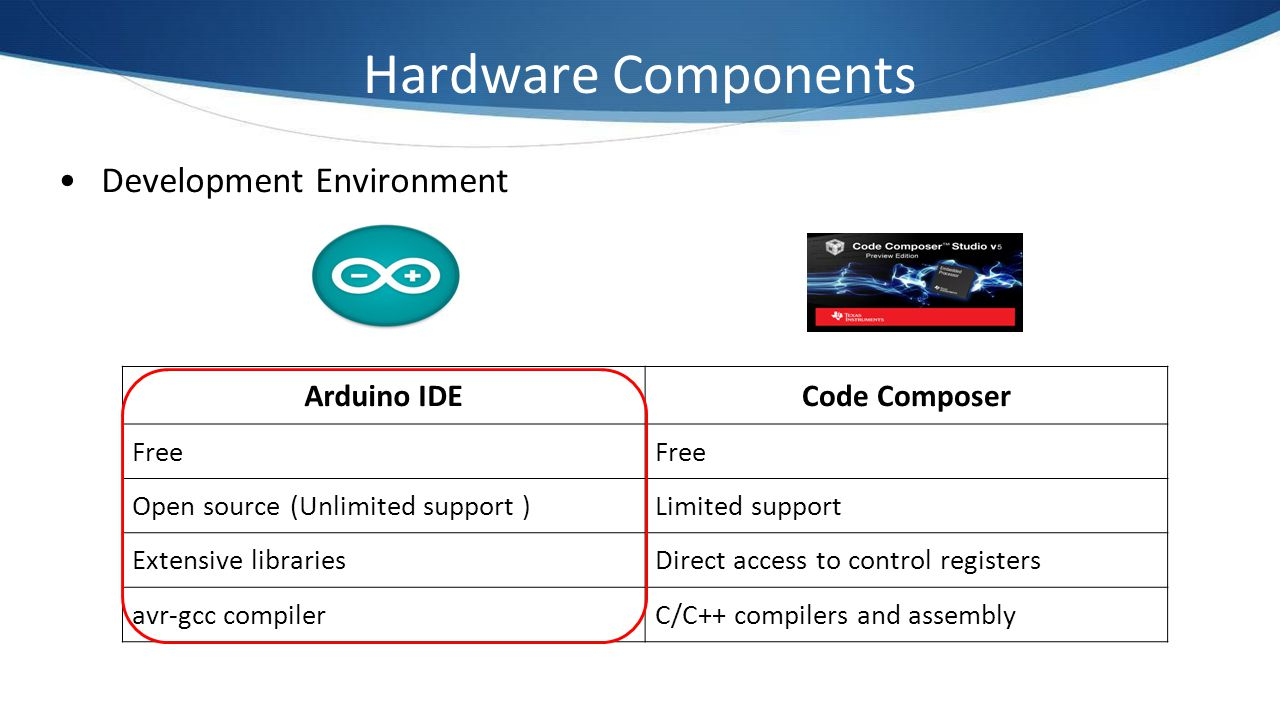 Hardware Components Development Environment Arduino IDE Code Composer