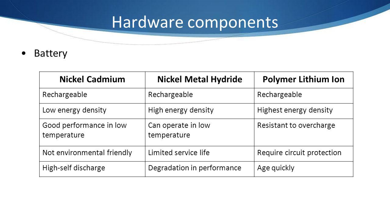 Hardware components Battery Nickel Cadmium Nickel Metal Hydride