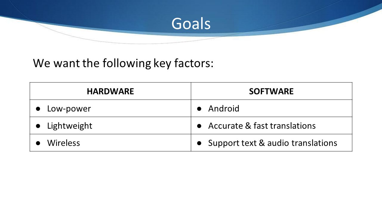 Goals We want the following key factors: HARDWARE SOFTWARE Low-power