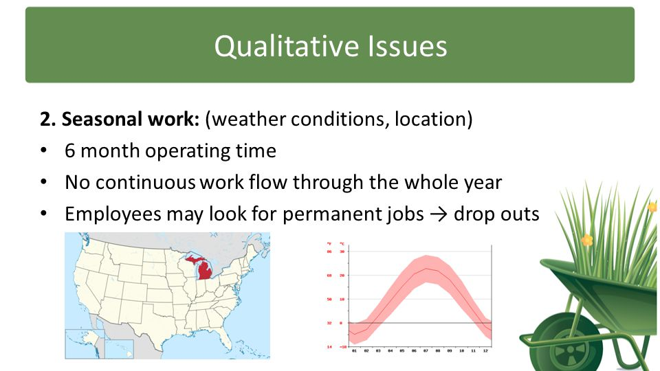 Qualitative Issues 2. Seasonal work: (weather conditions, location)