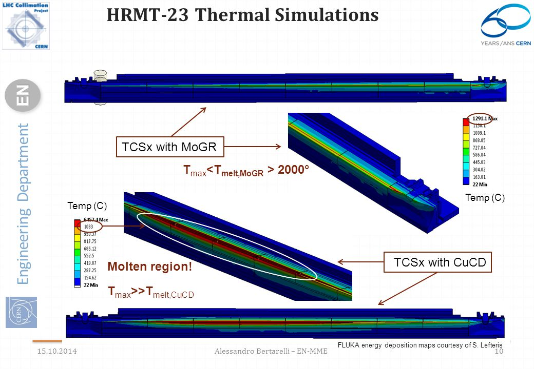 HRMT-23 Thermal Simulations
