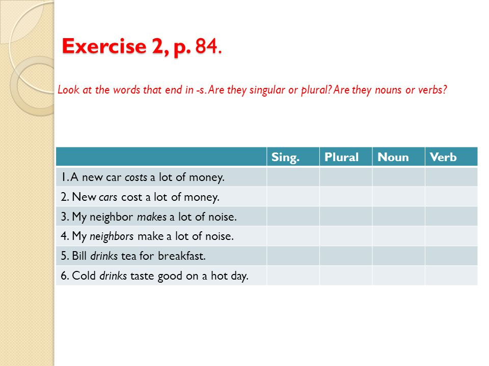 Exercise 2, p. 84. Look at the words that end in -s. Are they singular or plural Are they nouns or verbs