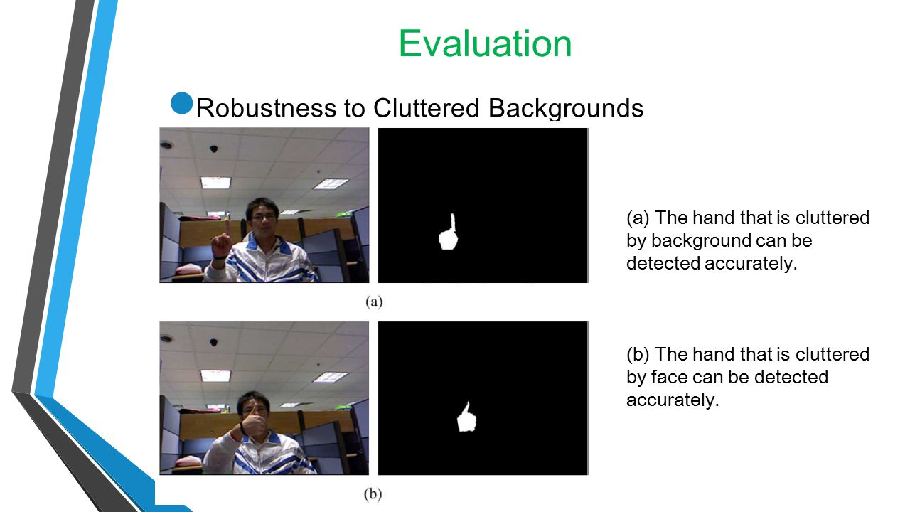 Evaluation Robustness to Cluttered Backgrounds