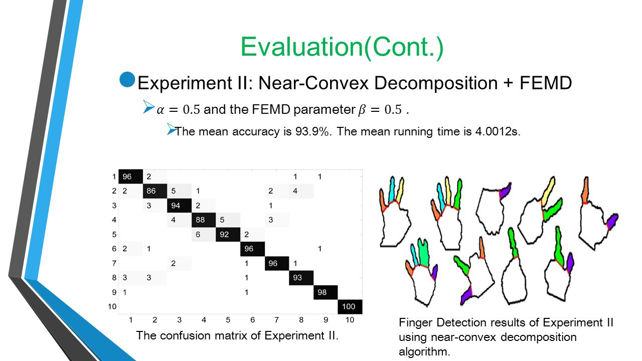Evaluation(Cont.) Experiment II: Near-Convex Decomposition + FEMD