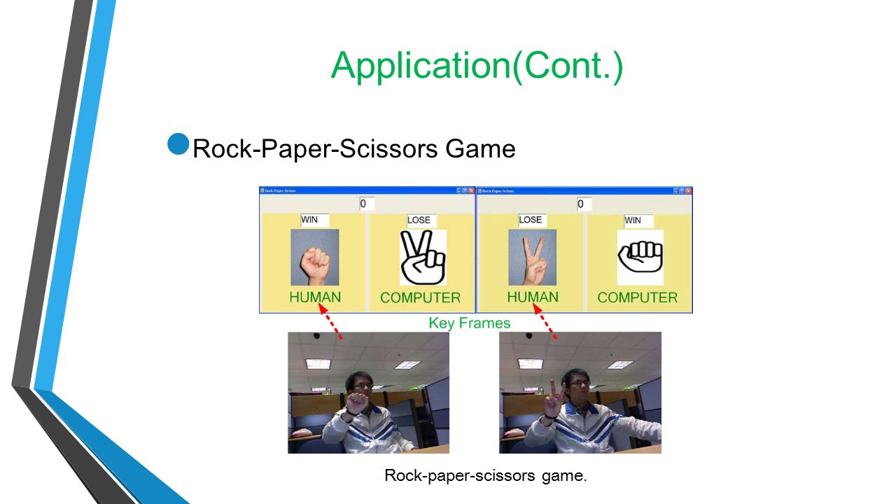 Application(Cont.) Rock-Paper-Scissors Game Rock-paper-scissors game.