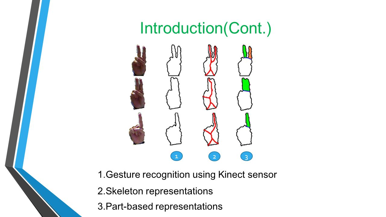 Introduction(Cont.) 1.Gesture recognition using Kinect sensor