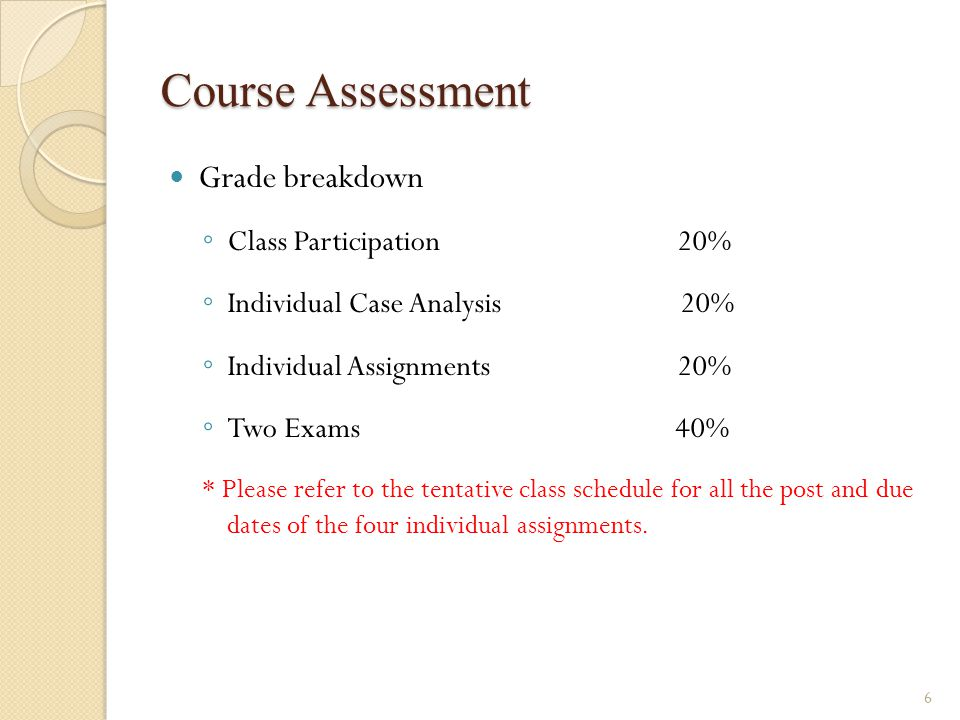 Course Assessment Grade breakdown Class Participation 20%