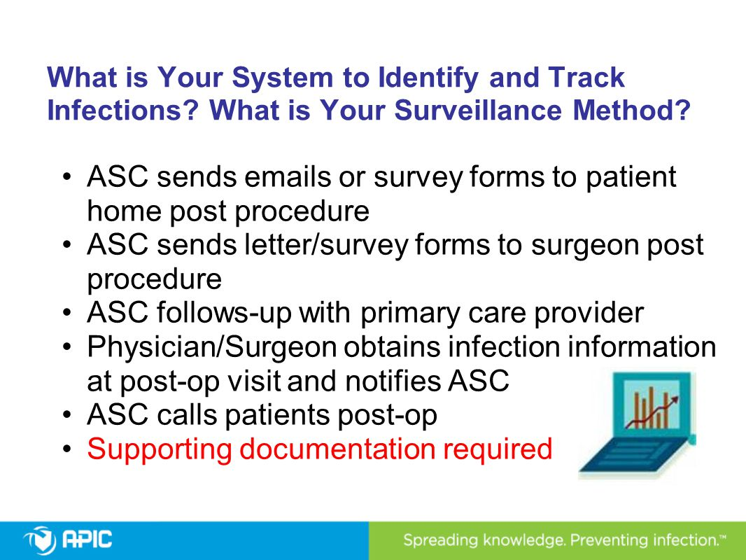 ASC sends emails or survey forms to patient home post procedure