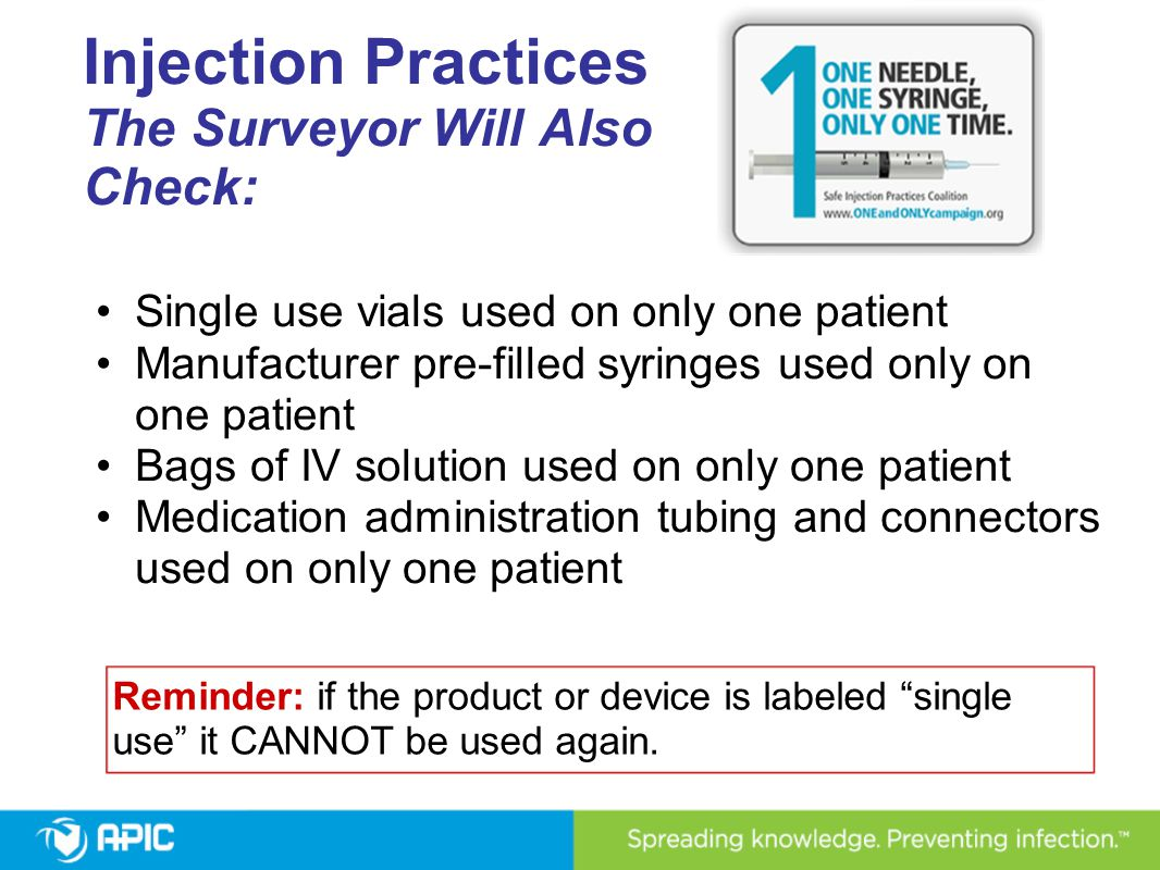 Injection Practices The Surveyor Will Also Check:
