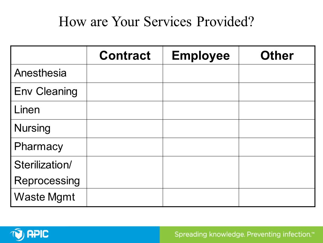 How are Your Services Provided