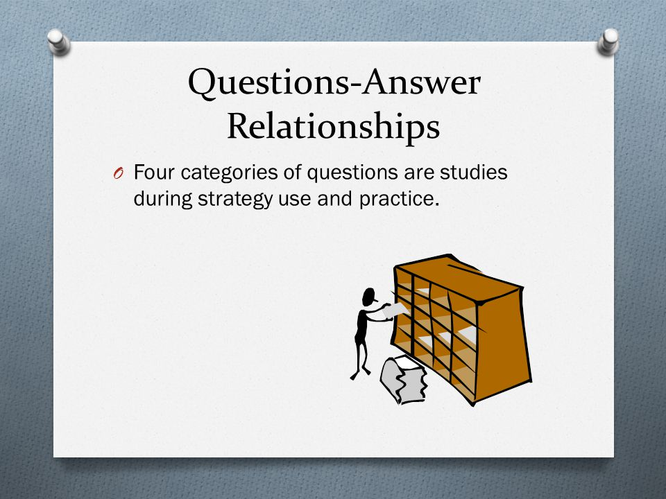 Questions-Answer Relationships