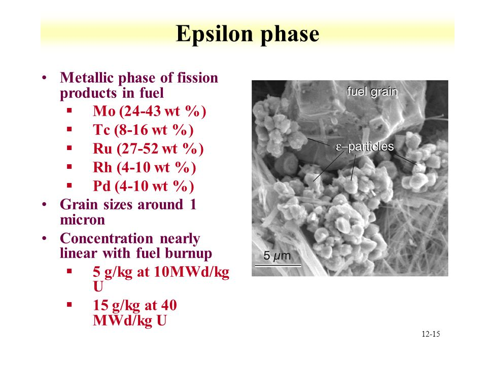 Epsilon phase Metallic phase of fission products in fuel