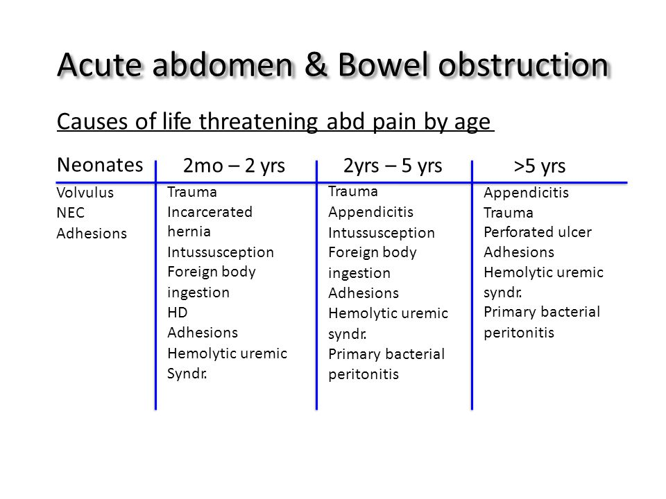 Acute abdomen & Bowel obstruction Neonates 2mo – 2 yrs 2yrs – 5 yrs