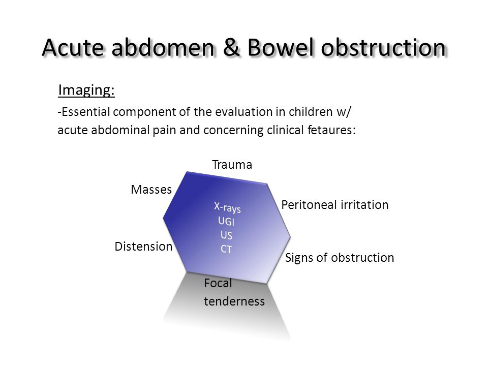 Acute abdomen & Bowel obstruction