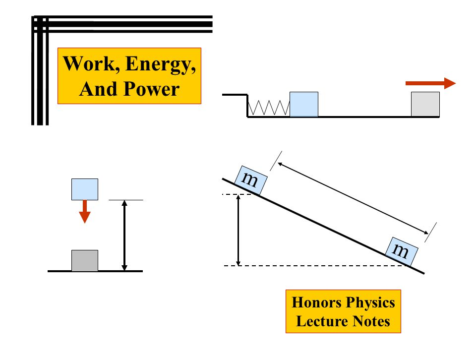 Work, Energy, And Power m Honors Physics Lecture Notes