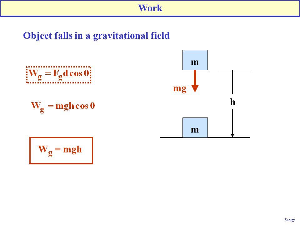 Object falls in a gravitational field