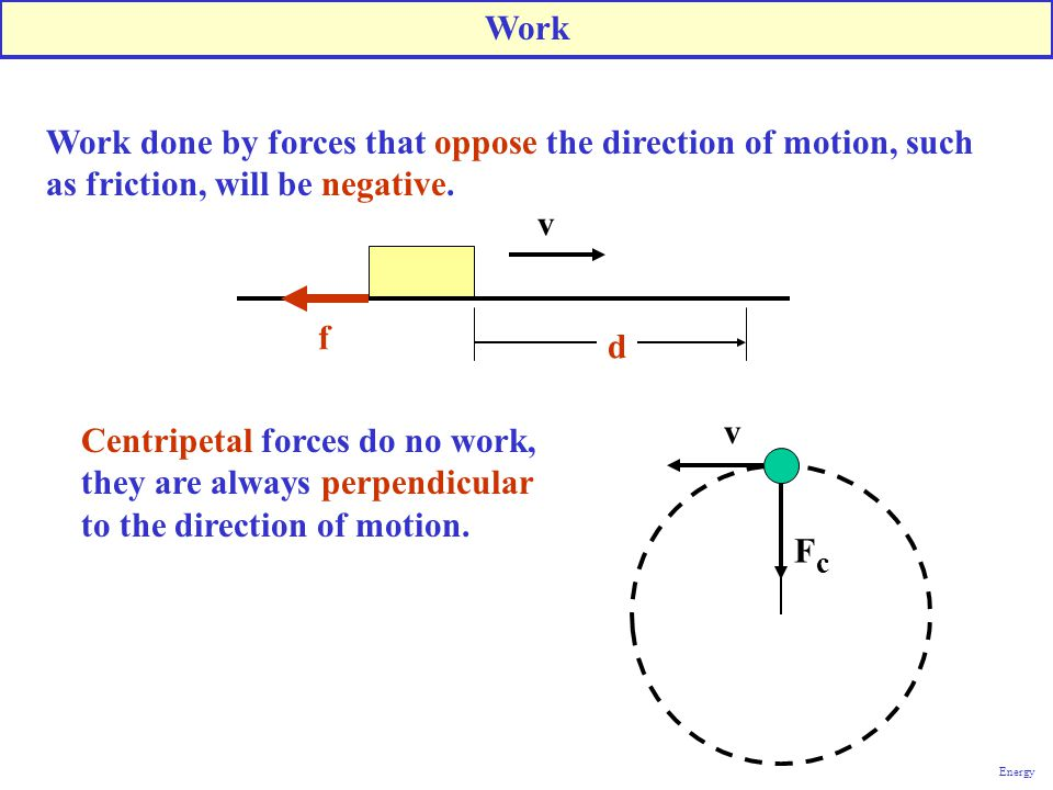 Work Work done by forces that oppose the direction of motion, such as friction, will be negative. f.