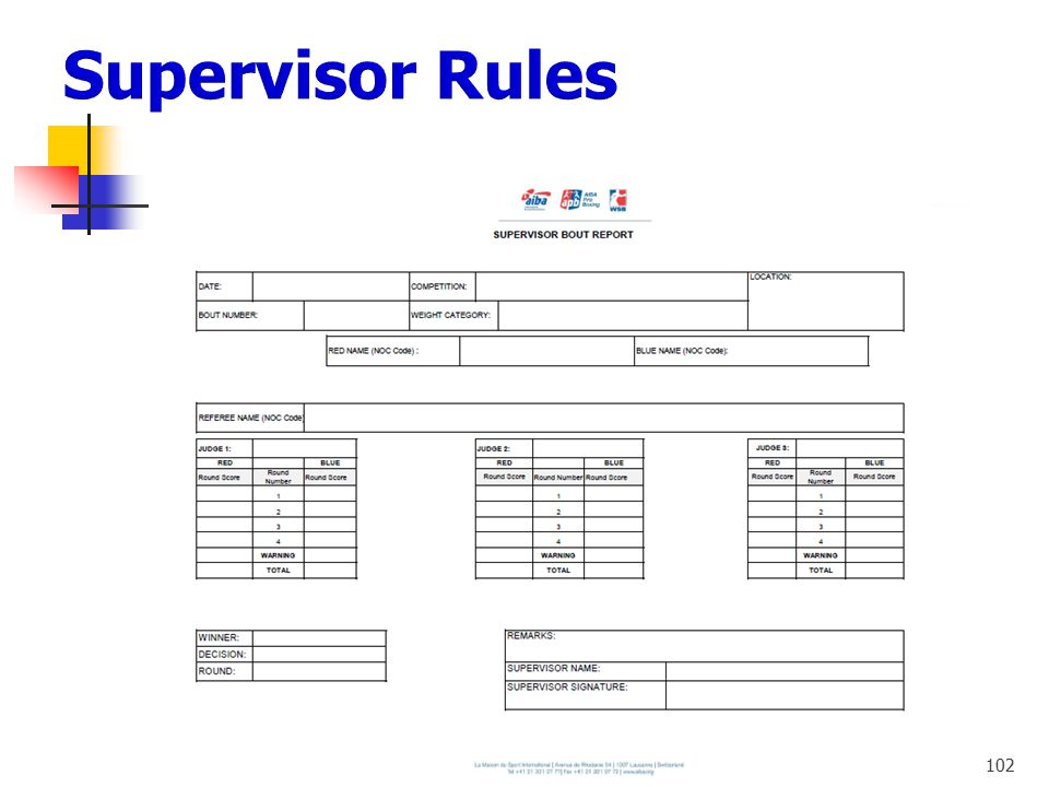 Supervisor Rules