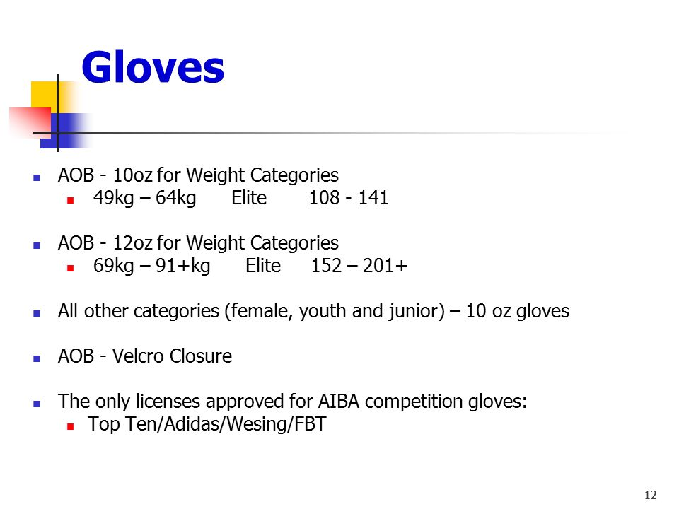 Gloves AOB - 10oz for Weight Categories 49kg – 64kg Elite 108 - 141