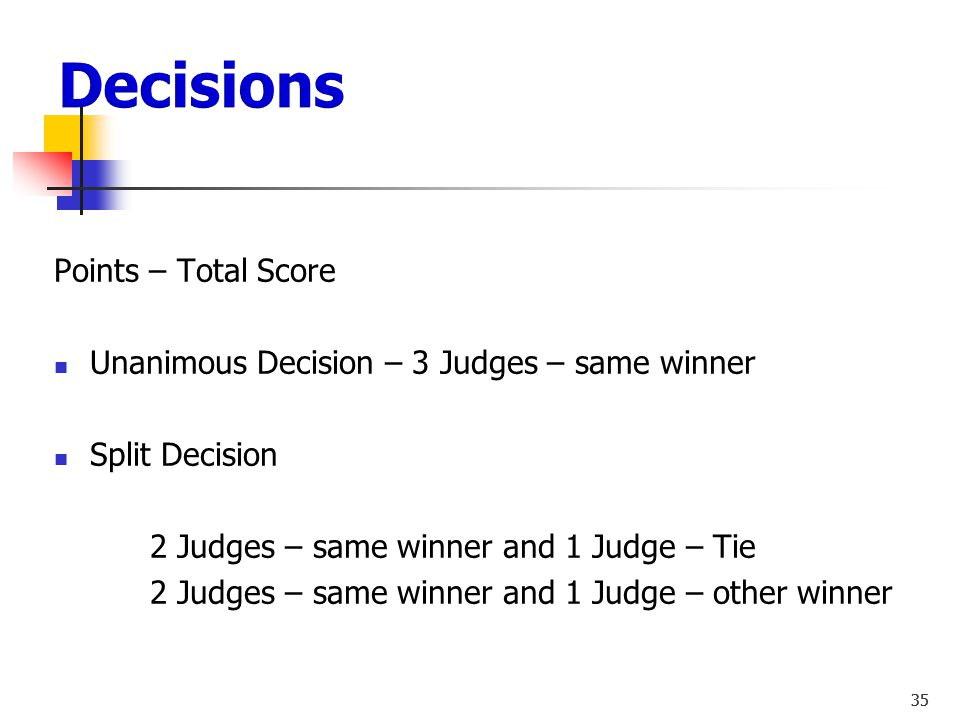 Decisions Points – Total Score