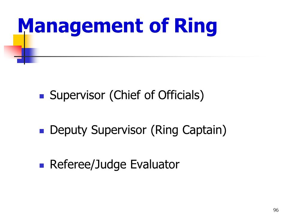 Management of Ring Supervisor (Chief of Officials)