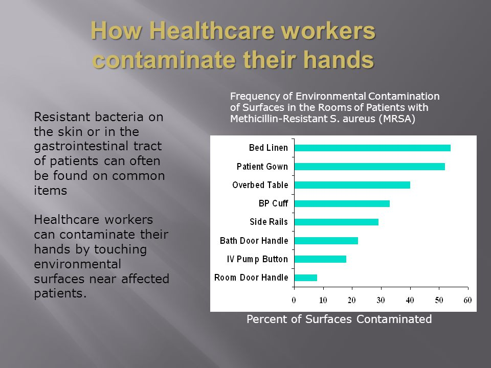 How Healthcare workers contaminate their hands