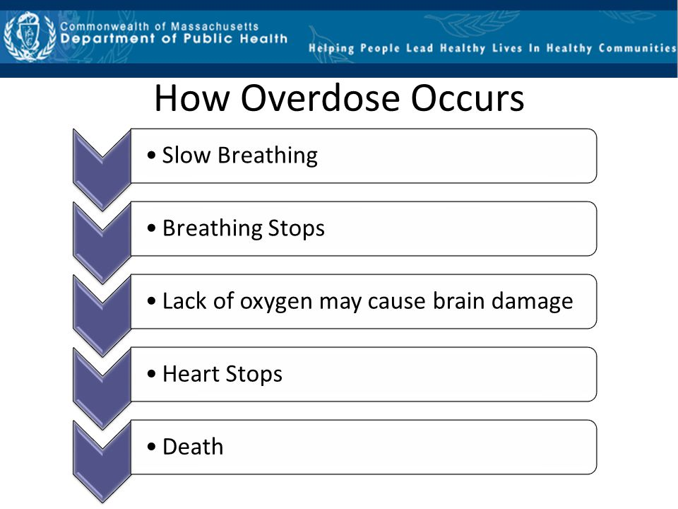 How Overdose Occurs Slow Breathing. Breathing Stops. Lack of oxygen may cause brain damage. Heart Stops.