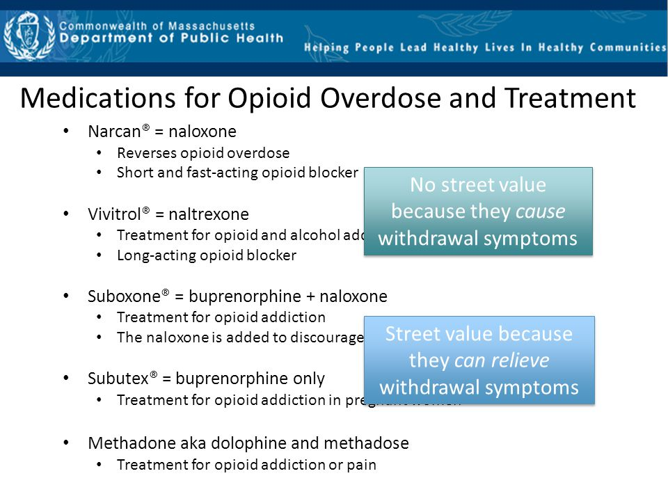 Medications for Opioid Overdose and Treatment