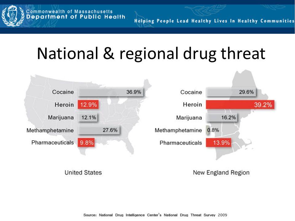 National & regional drug threat