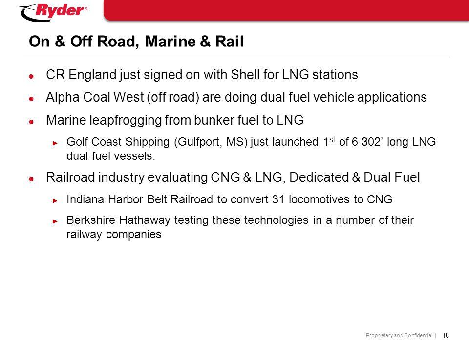 On & Off Road, Marine & Rail